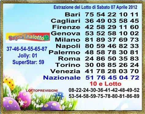 Ultima estrazione lotto di sabato 07 aprile 2012 for Estrazione del lotto archivio