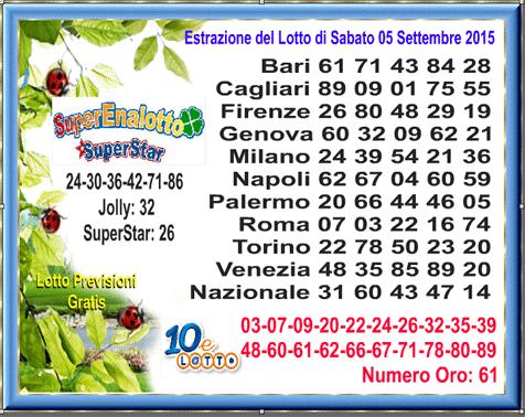 Ultima estrazione lotto di sabato 05 settembre 2015 for Estrazione del lotto di oggi