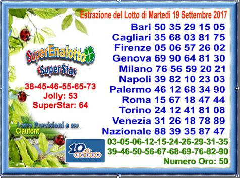 Previsioni Del Lotto Gratis 899